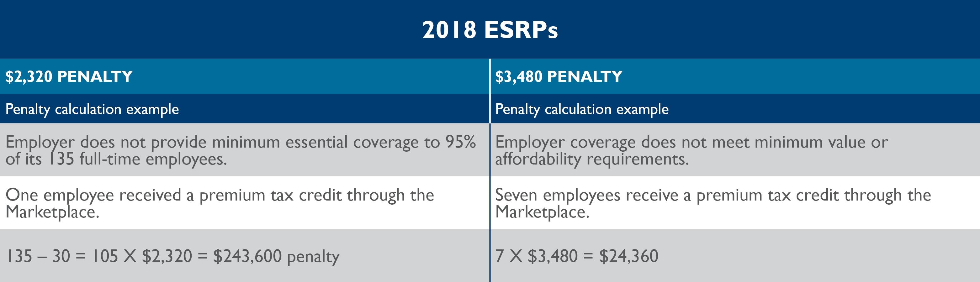 IRS 2018 penalties.jpg