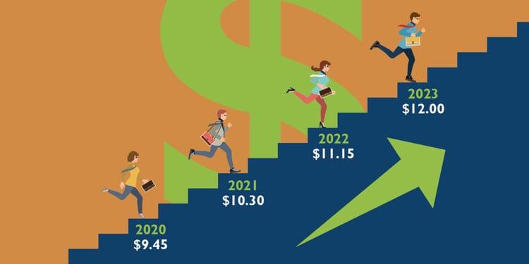 Missouri minimum wage increase